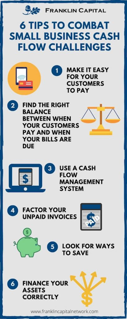 Tips to Combat Small Business Cash Flow Challenges